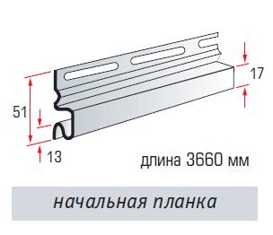 Начальная планка 3660 мм